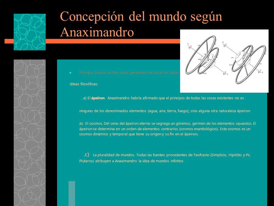 Anaximandro Nació en Mileto, hoy desaparecida, actual Turquía, Filósofo, geómetra y astrónomo griego. Discípulo de Tales, Anaximandro fue miembro de l