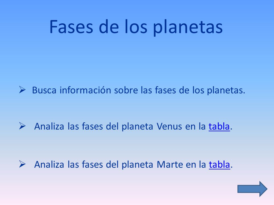 Fases de los planetas Busca información sobre las fases de los planetas. Analiza las fases del planeta Venus en la tabla.tabla Analiza las fases del p