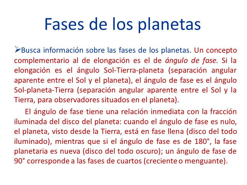 Fases de los planetas Busca información sobre las fases de los planetas. Un concepto complementario al de elongación es el de ángulo de fase. Si la el