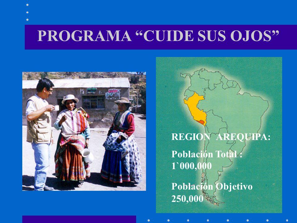 PROGRAMA CUIDE SUS OJOS Tasa Quirúrgica de Catarata (TQC) REAL PROYECCION