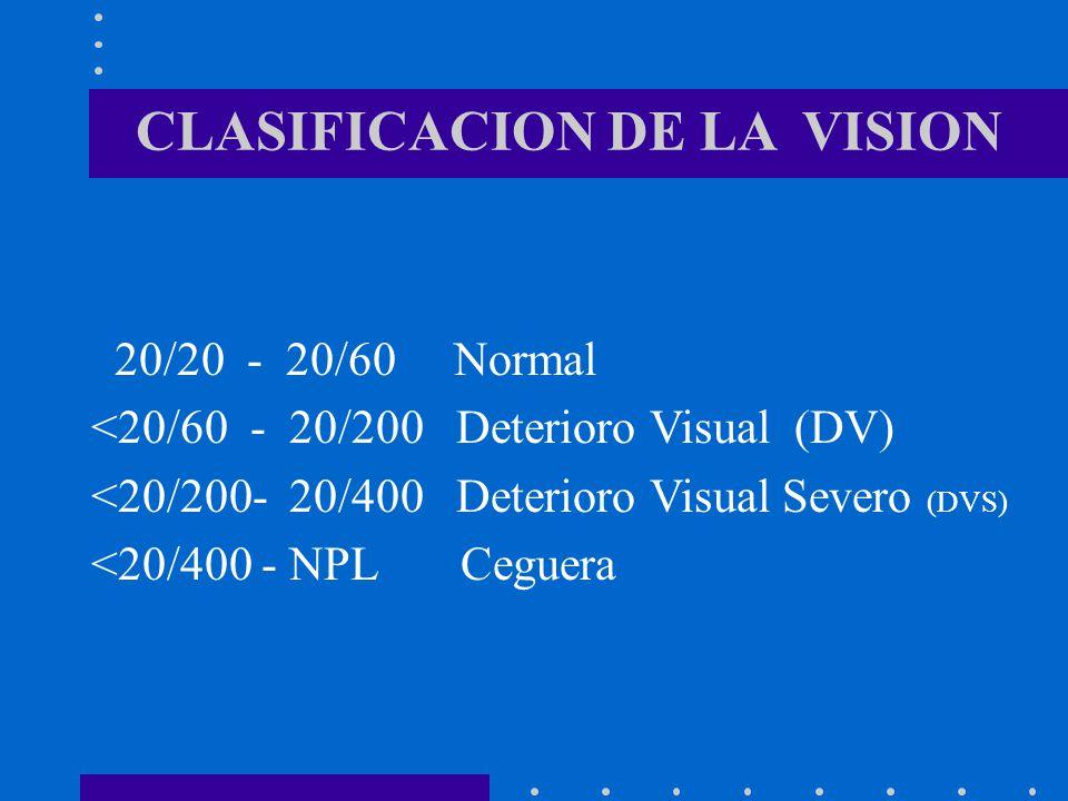 Edad > de 50 años <20/200 cualquier ojo Examen por oftalmólogo ¡ Pronta cirugía !