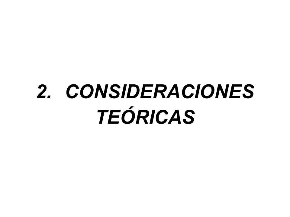 4.1.Métodos Dinámicos. GENERALIDADES: No es un método tan rápido y eficaz como los otros.