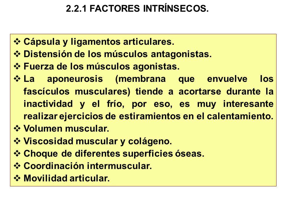 Cápsula y ligamentos articulares. Distensión de los músculos antagonistas. Fuerza de los músculos agonistas. La aponeurosis (membrana que envuelve los
