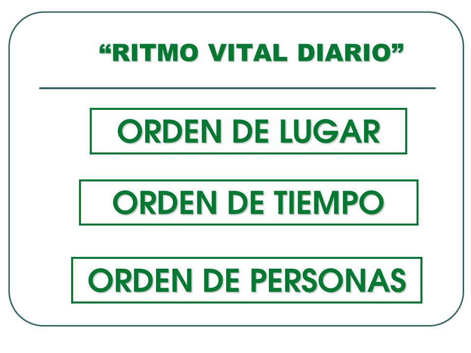 RITMO VITAL DIARIO ORDEN DE LUGAR ORDEN DE TIEMPO ORDEN DE PERSONAS