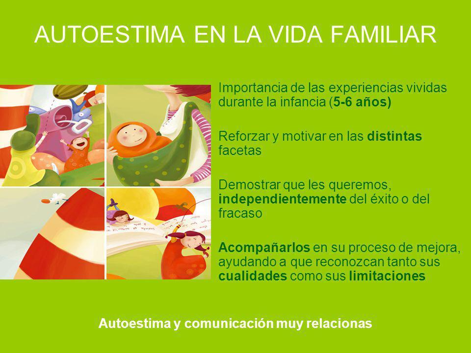 AUTOESTIMA EN LA VIDA FAMILIAR Importancia de las experiencias vividas durante la infancia (5-6 años) Reforzar y motivar en las distintas facetas Demo