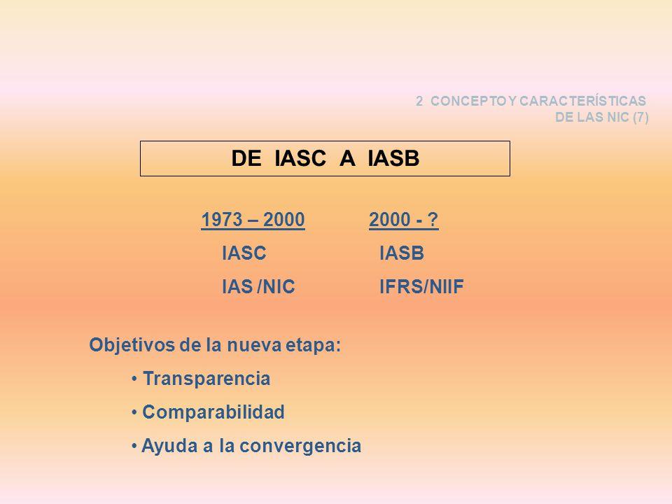 DE IASC A IASB 1973 – 20002000 - ? IASC IASB IAS/NIC IFRS/NIIF Objetivos de la nueva etapa: Transparencia Comparabilidad Ayuda a la convergencia 2 CON