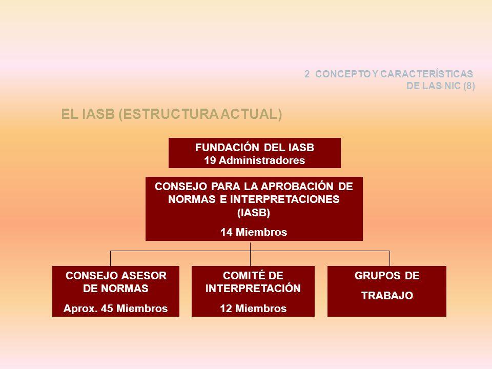 EL IASB (ESTRUCTURA ACTUAL) FUNDACIÓN DEL IASB 19 Administradores CONSEJO PARA LA APROBACIÓN DE NORMAS E INTERPRETACIONES (IASB) 14 Miembros CONSEJO A
