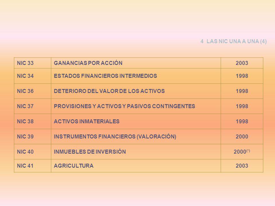 NIC 33GANANCIAS POR ACCIÓN2003 NIC 34ESTADOS FINANCIEROS INTERMEDIOS1998 NIC 36DETERIORO DEL VALOR DE LOS ACTIVOS1998 NIC 37PROVISIONES Y ACTIVOS Y PA
