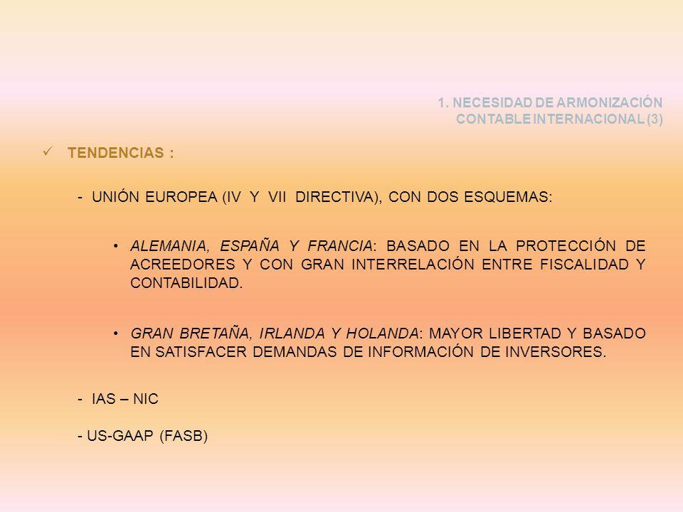 TENDENCIAS : -UNIÓN EUROPEA (IV Y VII DIRECTIVA), CON DOS ESQUEMAS: ALEMANIA, ESPAÑA Y FRANCIA: BASADO EN LA PROTECCIÓN DE ACREEDORES Y CON GRAN INTER