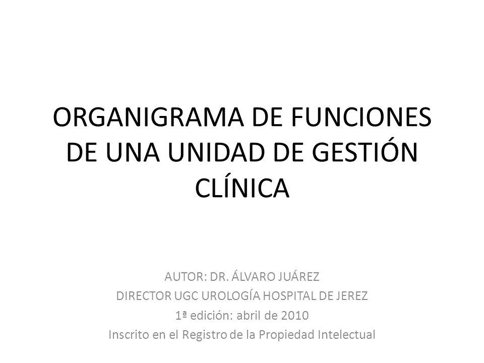ORGANIGRAMA DE FUNCIONES DE UNA UNIDAD DE GESTIÓN CLÍNICA AUTOR: DR.