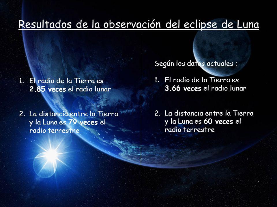 Resultados de la observación del eclipse de Luna 1.El radio de la Tierra es 2.85 veces el radio lunar 2.La distancia entre la Tierra y la Luna es 79 veces el radio terrestre Según los datos actuales : 1.El radio de la Tierra es 3.66 veces el radio lunar 2.La distancia entre la Tierra y la Luna es 60 veces el radio terrestre
