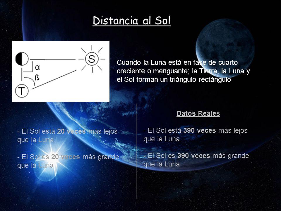 Distancia al Sol Cuando la Luna está en fase de cuarto creciente o menguante; la Tierra, la Luna y el Sol forman un triángulo rectángulo - El Sol está