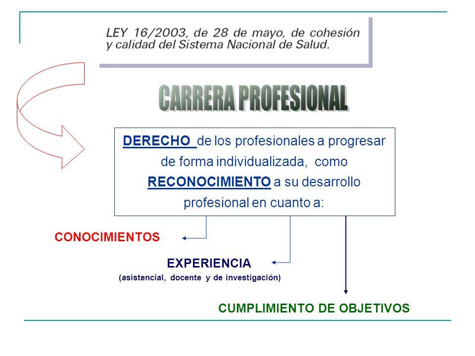 DERECHO de los profesionales a progresar de forma individualizada, como RECONOCIMIENTO a su desarrollo profesional en cuanto a: CONOCIMIENTOS EXPERIEN