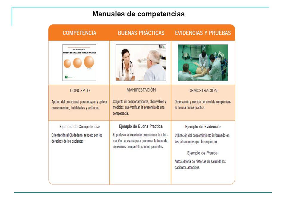 Manuales de competencias