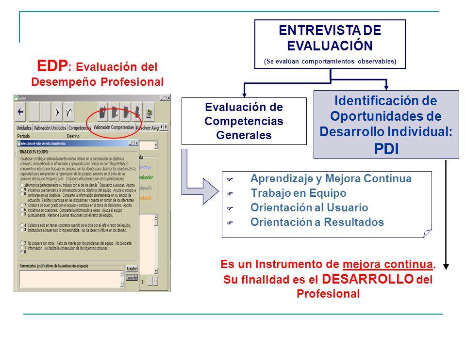 EDP : Evaluación del Desempeño Profesional ENTREVISTA DE EVALUACIÓN (Se evalúan comportamientos observables) Evaluación de Competencias Generales Iden