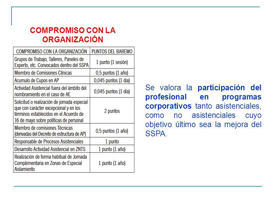 Se valora la participación del profesional en programas corporativos tanto asistenciales, como no asistenciales cuyo objetivo último sea la mejora del