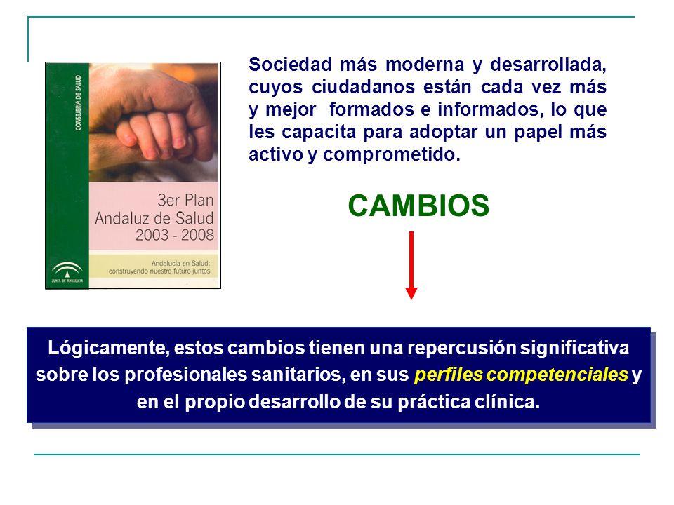 Fuente: Agencia De Calidad Acreditación Avanzado Acreditación Experto Acreditación Excelente NIVEL TOTAL AVANZADOEXPERTOEXCELENTE ACREDITADOS604754428 1.786 FASES TOTAL PreparaciónAutoevaluaciónEvaluación EN PROCESO60803449264 9.793 PROFESIONALES