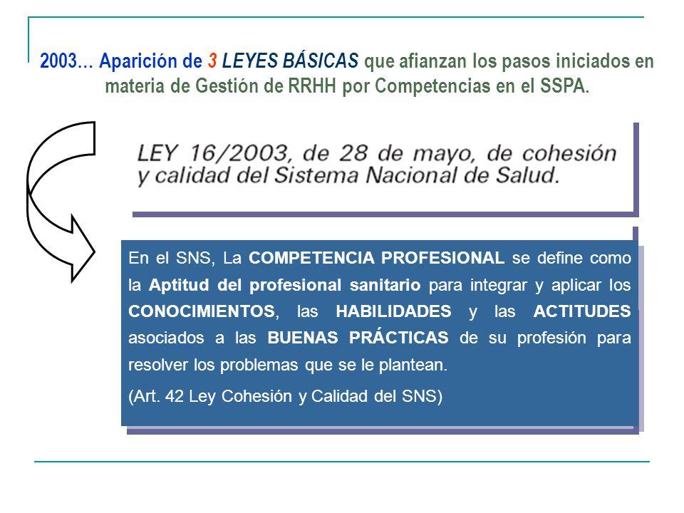 2003… Aparición de 3 LEYES BÁSICAS que afianzan los pasos iniciados en materia de Gestión de RRHH por Competencias en el SSPA. En el SNS, La COMPETENC
