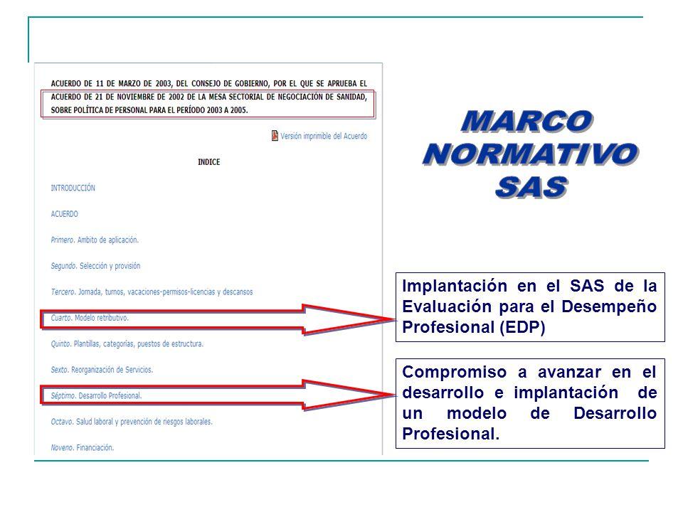 Implantación en el SAS de la Evaluación para el Desempeño Profesional (EDP) Compromiso a avanzar en el desarrollo e implantación de un modelo de Desar