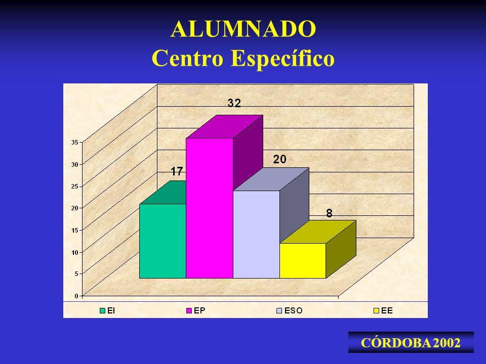 ALUMNADO Centro Específico CÓRDOBA 2002