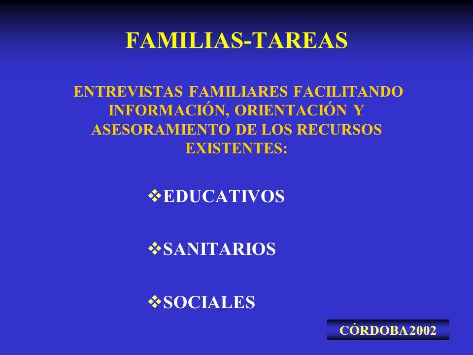 FAMILIAS-TAREAS ENTREVISTAS FAMILIARES FACILITANDO INFORMACIÓN, ORIENTACIÓN Y ASESORAMIENTO DE LOS RECURSOS EXISTENTES: EDUCATIVOS SANITARIOS SOCIALES