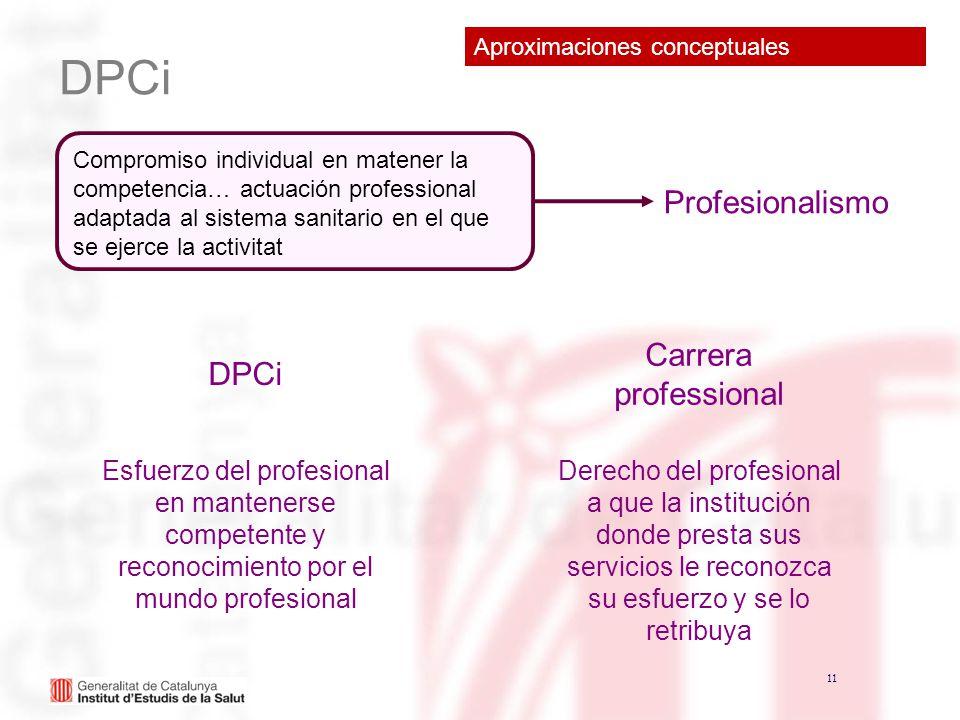11 DPCi Compromiso individual en matener la competencia… actuación professional adaptada al sistema sanitario en el que se ejerce la activitat Profesi