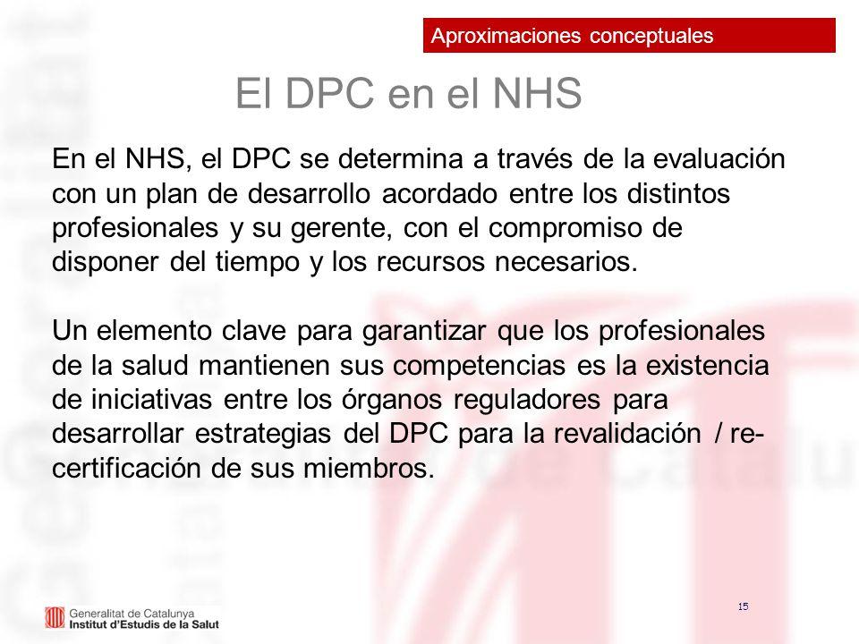 15 El DPC en el NHS En el NHS, el DPC se determina a través de la evaluación con un plan de desarrollo acordado entre los distintos profesionales y su