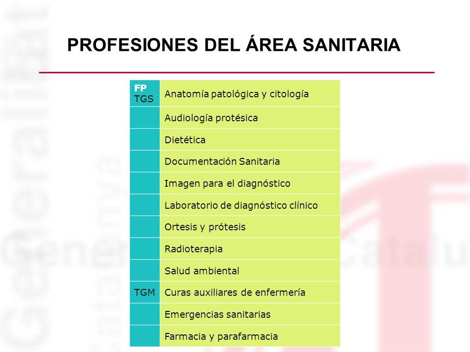 PROFESIONES DEL ÁREA SANITARIA FP TGS Anatomía patológica y citología Audiología protésica Dietética Documentación Sanitaria Imagen para el diagnóstic