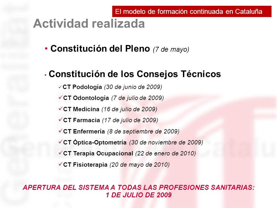Actividad realizada Constitución del Pleno (7 de mayo) Constitución de los Consejos Técnicos CT Podología (30 de junio de 2009) CT Odontología (7 de j