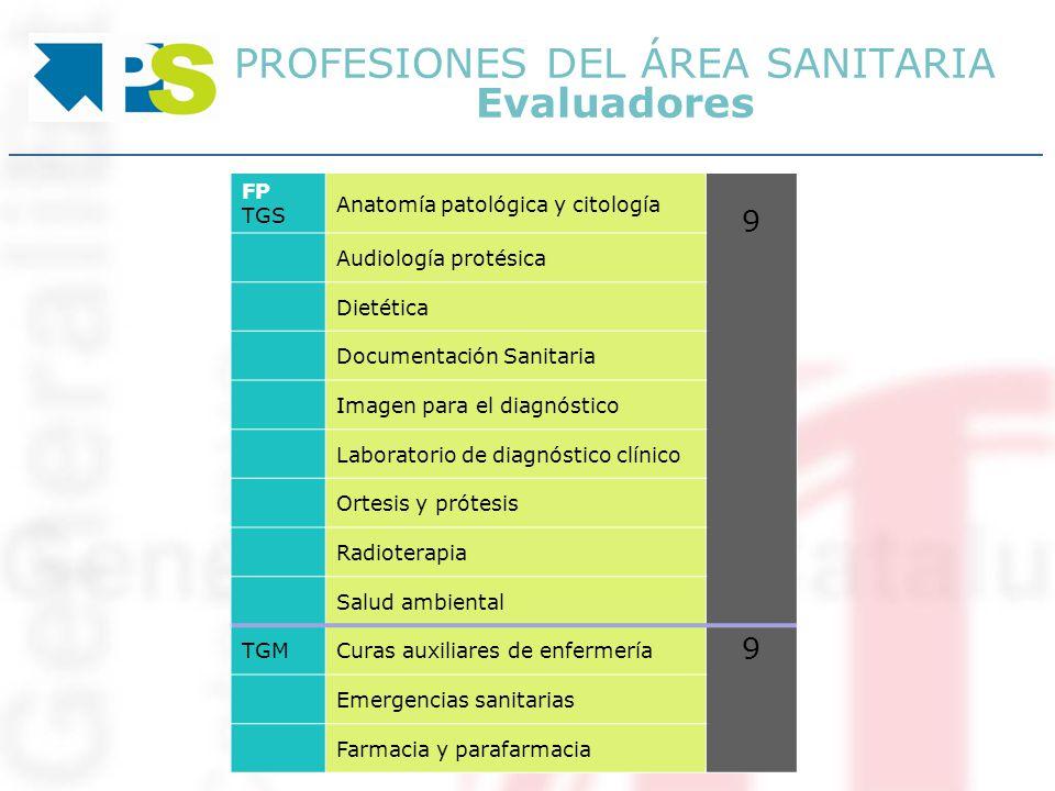 PROFESIONES DEL ÁREA SANITARIA Evaluadores FP TGS Anatomía patológica y citología 9 Audiología protésica Dietética Documentación Sanitaria Imagen para