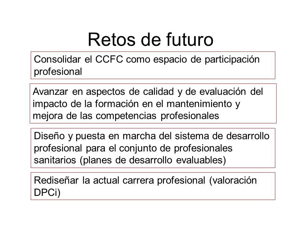 Retos de futuro Avanzar en aspectos de calidad y de evaluación del impacto de la formación en el mantenimiento y mejora de las competencias profesiona