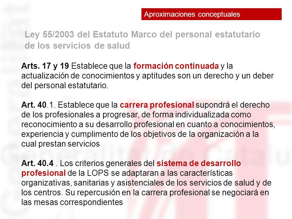 Ley 55/2003 del Estatuto Marco del personal estatutario de los servicios de salud Arts. 17 y 19 Establece que la formación continuada y la actualizaci