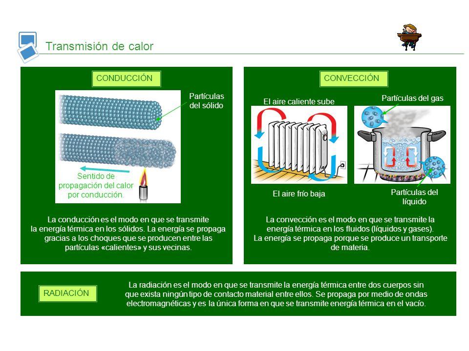Transmisión de calor CONDUCCIÓNCONVECCIÓN RADIACIÓN La conducción es el modo en que se transmite la energía térmica en los sólidos. La energía se prop