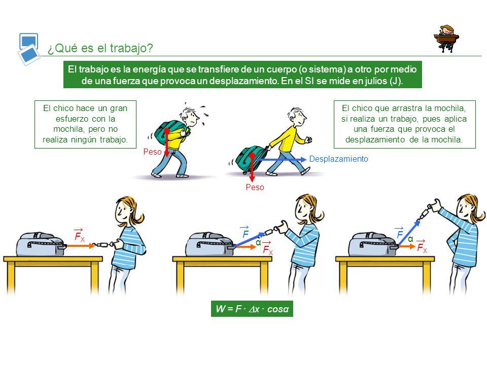 ¿Qué es el trabajo? El trabajo es la energía que se transfiere de un cuerpo (o sistema) a otro por medio de una fuerza que provoca un desplazamiento.