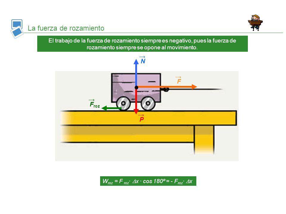 La fuerza de rozamiento El trabajo de la fuerza de rozamiento siempre es negativo, pues la fuerza de rozamiento siempre se opone al movimiento. W roz