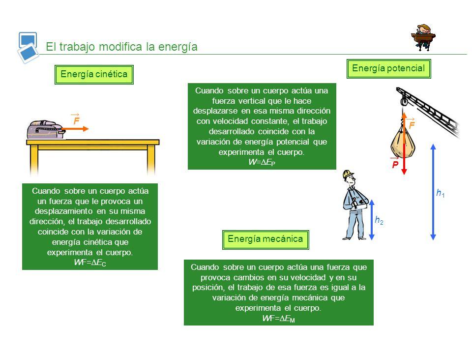 El trabajo modifica la energía Cuando sobre un cuerpo actúa una fuerza vertical que le hace desplazarse en esa misma dirección con velocidad constante