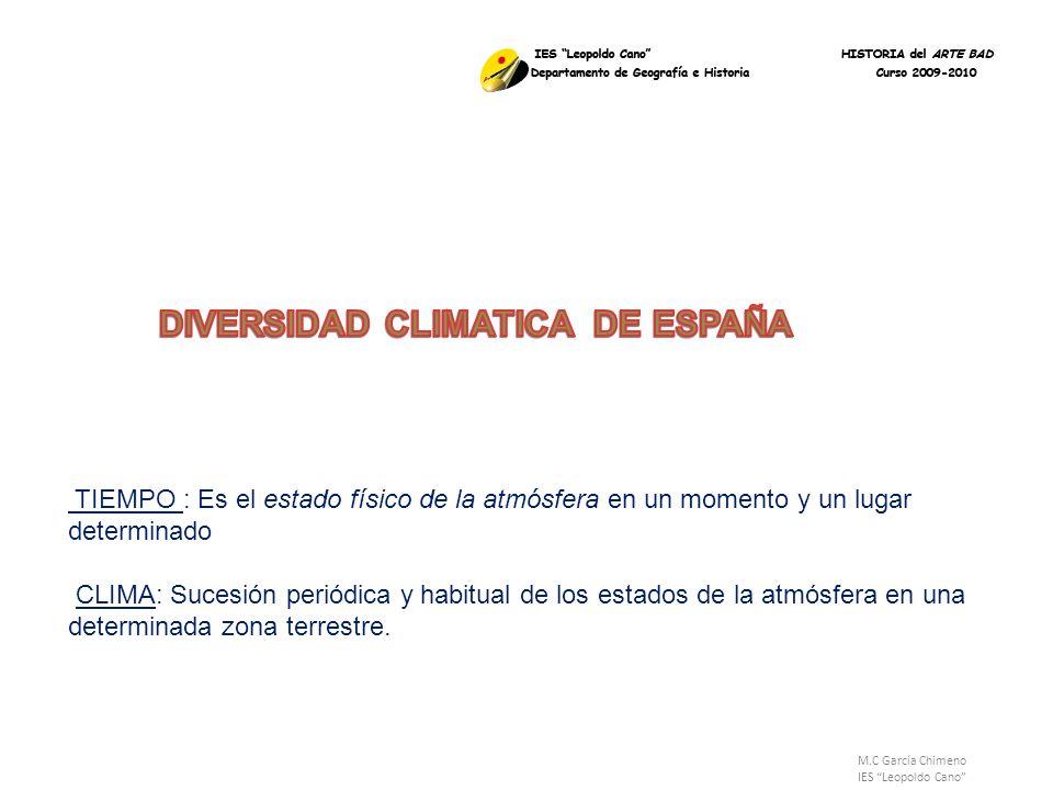 M.C García Chimeno IES Leopoldo Cano TIEMPO : Es el estado físico de la atmósfera en un momento y un lugar determinado CLIMA: Sucesión periódica y hab