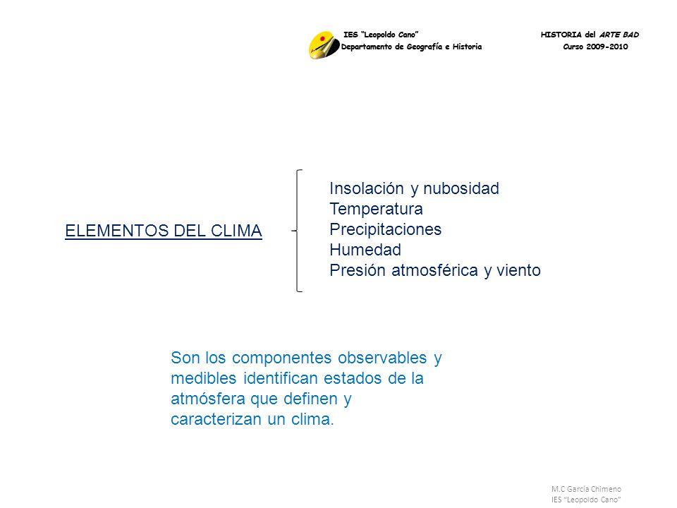 M.C García Chimeno IES Leopoldo Cano Insolación y nubosidad Temperatura Precipitaciones Humedad Presión atmosférica y viento ELEMENTOS DEL CLIMA Son l