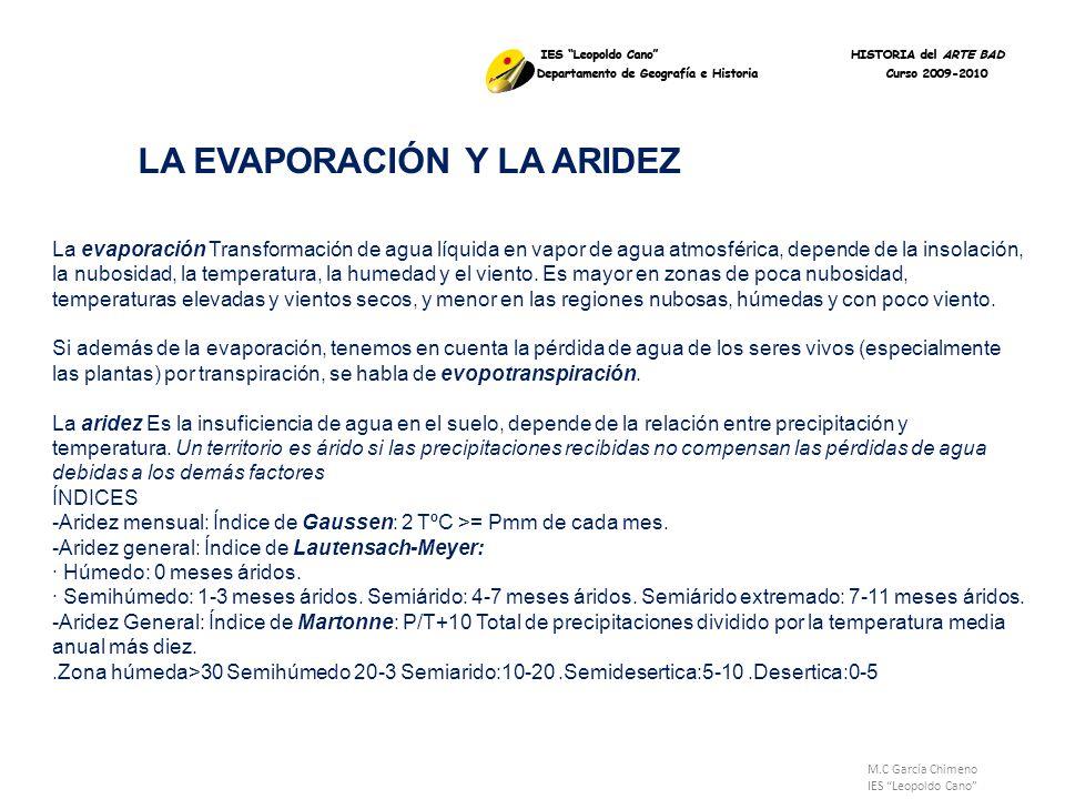 M.C García Chimeno IES Leopoldo Cano La evaporación Transformación de agua líquida en vapor de agua atmosférica, depende de la insolación, la nubosida