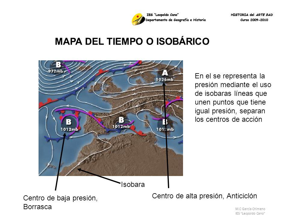 M.C García Chimeno IES Leopoldo Cano CENTRO DE ACCIONMASA DE AIRETIPO DE TIEMPO Anticiclón sutropical marino de las Azores Tropical marino TmTiempo estival cálido y muy estable.