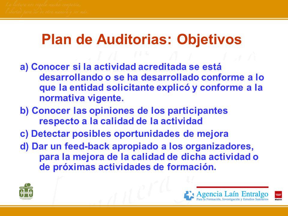 Plan de Auditorias: Objetivos a) Conocer si la actividad acreditada se está desarrollando o se ha desarrollado conforme a lo que la entidad solicitant