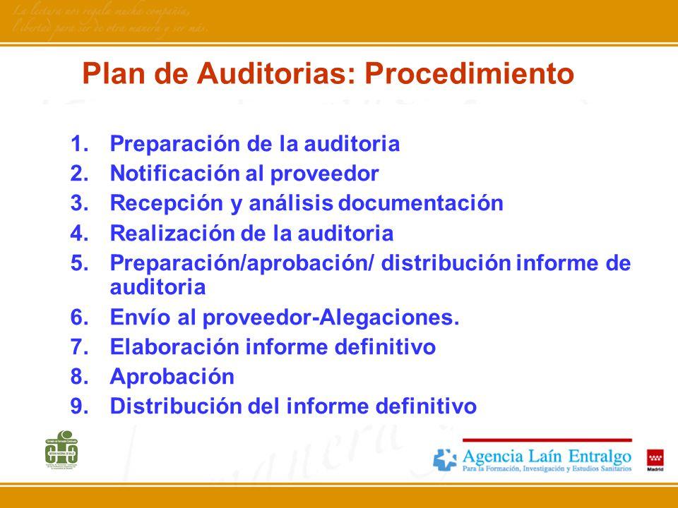 Plan de Auditorias: Procedimiento 1.Preparación de la auditoria 2.Notificación al proveedor 3.Recepción y análisis documentación 4.Realización de la a