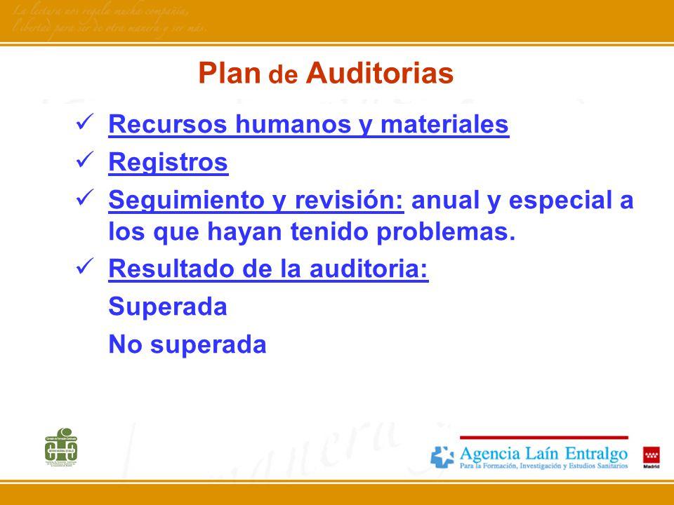 Plan de Auditorias Recursos humanos y materiales Registros Seguimiento y revisión: anual y especial a los que hayan tenido problemas. Resultado de la