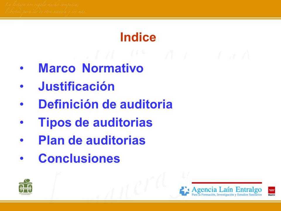 Indice Marco Normativo Justificación Definición de auditoria Tipos de auditorias Plan de auditorias Conclusiones