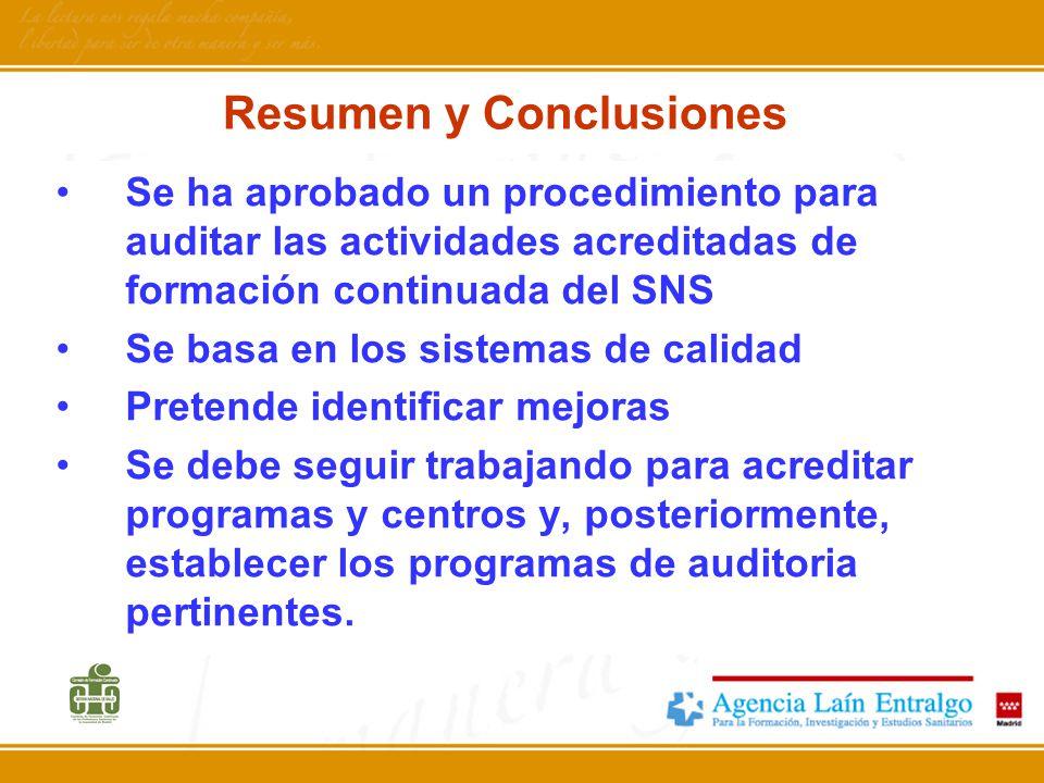 Resumen y Conclusiones Se ha aprobado un procedimiento para auditar las actividades acreditadas de formación continuada del SNS Se basa en los sistema
