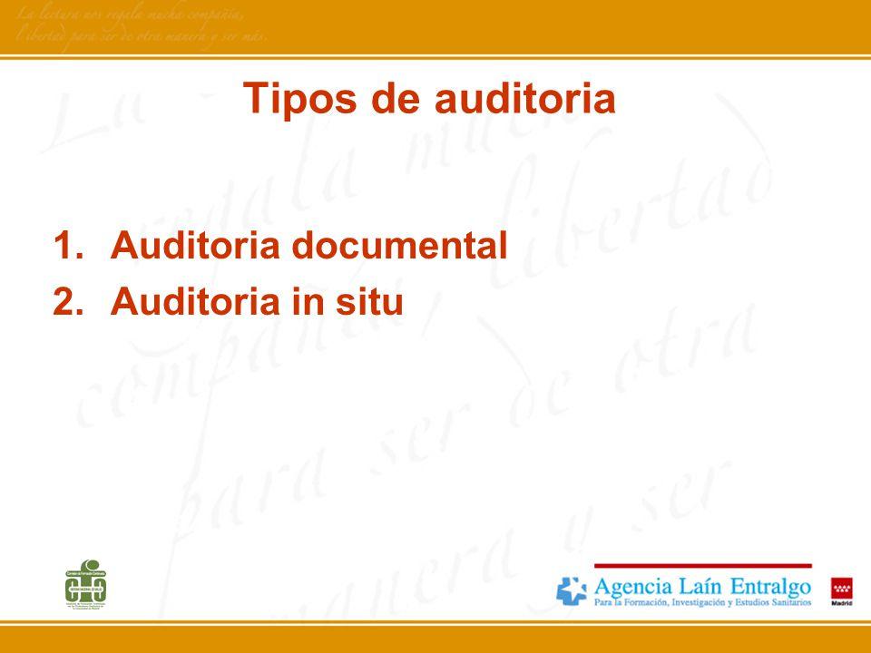 Tipos de auditoria 1.Auditoria documental 2.Auditoria in situ
