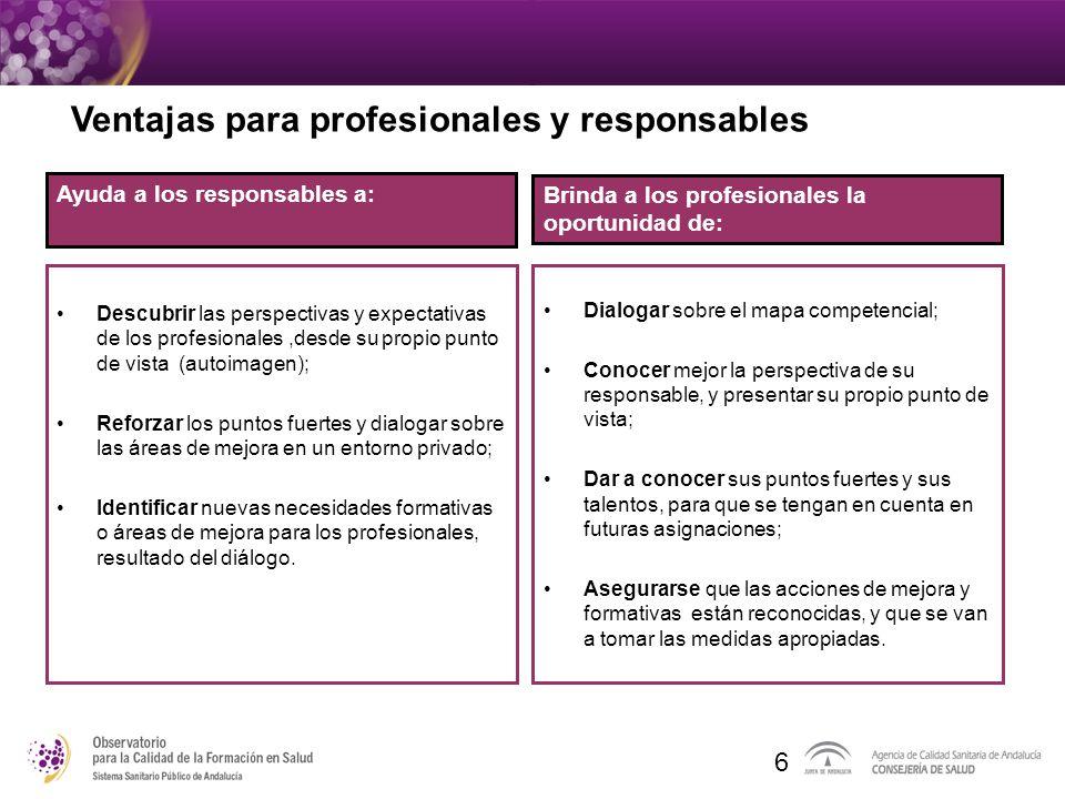 Ventajas para profesionales y responsables Descubrir las perspectivas y expectativas de los profesionales,desde su propio punto de vista (autoimagen);