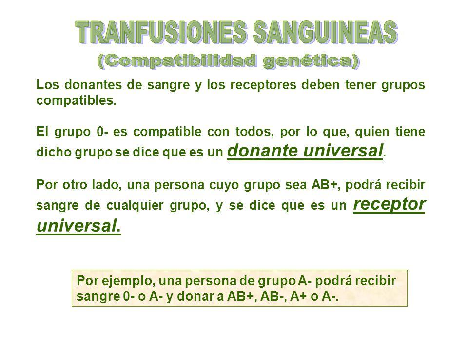 Los donantes de sangre y los receptores deben tener grupos compatibles. El grupo 0- es compatible con todos, por lo que, quien tiene dicho grupo se di