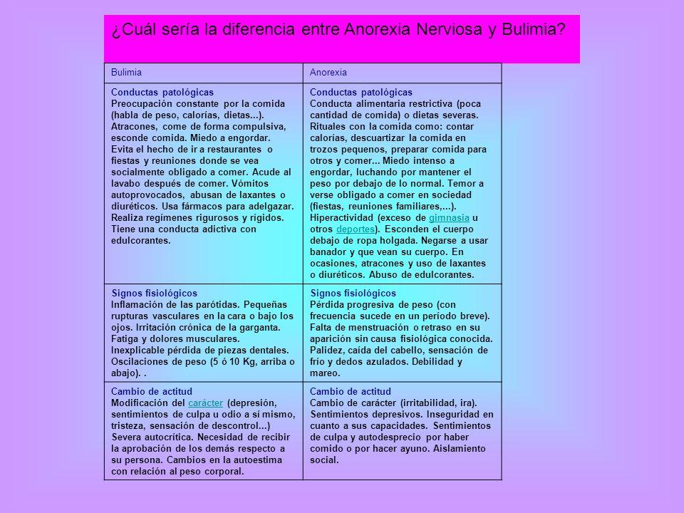 ¿Cuál sería la diferencia entre Anorexia Nerviosa y Bulimia.