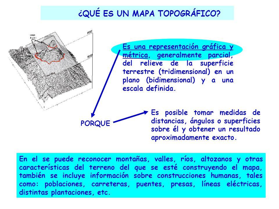 ¿QUÉ ES UN MAPA TOPOGRÁFICO? Es una representación gráfica y métrica, generalmente parcial, del relieve de la superficie terrestre (tridimensional) en
